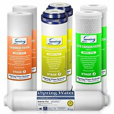 iSpring F7-GAC 1-Year Replacement Filter Set for 5-stage RO Filters, Fits RCC7,