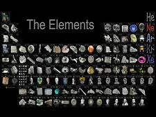 Periodic Table of the Elements Realistic Art Waterproof Poster 24x36 Inch