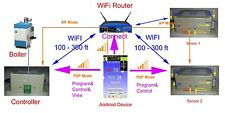 WifiStatW 4.0 WIFI Remote Programming Truly Wireless Thermostat with 3 Sensors