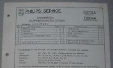 Philips BD733A FD934A Umbauanleitung zur Begrenzung der Störstrahlung von 07/57