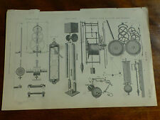 1874 ENGRAVING - CLOCK - Electric, WATER & Ordinary CLOCK Movements & PENDULUMS