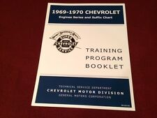 1969 1970 Engine Series Suffix Guide Manual Camaro Chevelle LS6 SS 396 427 L88