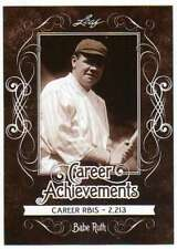 2016 Leaf Babe Ruth Collection Career Achievements #CA-03 Career RBI's - 2,213
