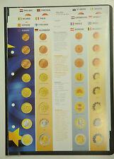 PAGES D'ALBUM EN CARTON POUR LES EUROS DE 2002 - POUR CLASSEUR AVEC BATEAU