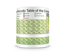 Scientific Printed Decorative Mug Featuring The Periodic Table Of Elements
