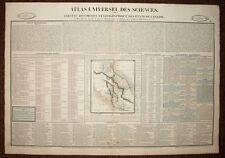 LES ETATS DE L'EGLISE EN ITALIE  carte geographique ancienne par DUVAL 1875