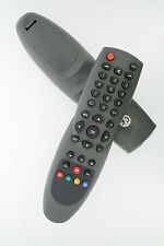 Replacement Remote Control for Iomega SCREENPLAY- TV LINK DIRECTOR