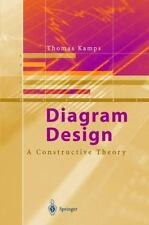 Diagram Design: A Constructive Theory