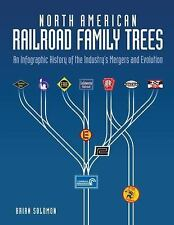 North American Railroad Family Trees : An Infographic History of the...