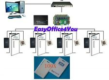 Four-Door HID cards and readers IP-Based Entrance Access Control Systems+PSU