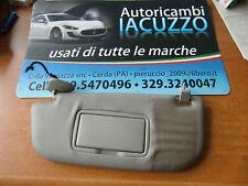 ALETTA PANTINA PARASOLE SX ALFA ROMEO 147 1.9 JTD