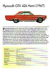1967 Plymouth GTX 426 Hemi Article - Must See !!