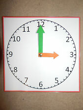 TELLING THE TIME - CLOCK FACE - KS1/KS2 NUMERACY TEACHING RESOURCE