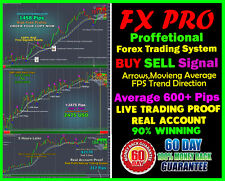 Forex Trading System Best mt4 Trend Strategy Forex Indicator FX PRO HighAcurancy