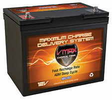 Group 24 VMAX MR10712V 85Ah AGM Marine Battery, replaces ANY Group 24 battery