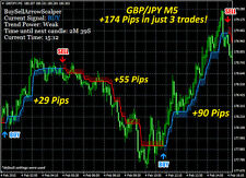 FOREX INDICATOR ULTIMATE BUY SELL SECRET alert sonoro + email