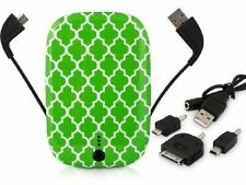 Halo Pocket Power 5500 Green Lattice Pattern Portable Phone Charger NIB