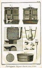 Diderot Enclyclopedie   WIG MAKING EQUIPMENT   Fine Antique Engraving 1751-72