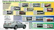 TOYOTA Sports Cars Timeline History Mini-Brochure: SERA,CELICA,SUPRA Turbo,PASEO
