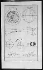 1744 Bowen Antique Print off a Globe with Latitude Calculations & Optics
