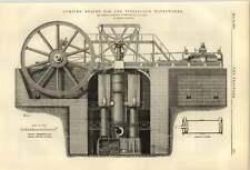 1874 motor de bombeo para los trabajos de agua de Pittsburgh Andrew hartupee