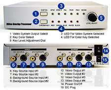 Professional Video Overlay Processor Mixer With Adjustable Color Keying Levels