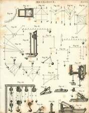 1802  Mechanics Diagrams Of Force Pulleys Slopes Copperplate