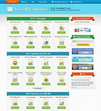 SEO Reseller Turnkey Website - 40+ Services included, 100% Automated