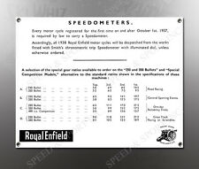 VINTAGE ROYAL ENFIELD 1938 SPEEDOMETERS IMAGE BANNER NOS IMAGE REPRODUCTION