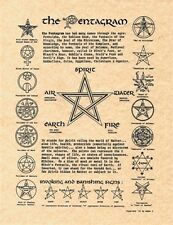 Pentagram Poster Book of Shadows Page Wiccan Pagan Witch