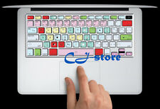 Photoshop SHortcut Macbook Keyboard Sticker Macbook Air / Pro Keyboard Decals PS