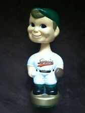 Long Island Ducks Minor League Baseball Bobblehead Vintage Style Bobble Head