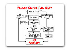 Problem Solving Flow Chart Mouse Mat/ Pad Can Be Personalised Funny Office Gift
