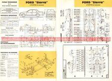 FORD Sierra 4 portes - 1988 : Fiche Technique Auto Carrosserie / Peinture