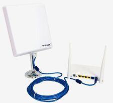 Attivo-Antenna WIFISKY 2000 MW + 36 DBI + 5 M + Router Wi-Fi