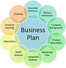 Radio Station & Broadcasting Company - BUSINESS PLAN + MARKETING PLAN = 2 PLANS!