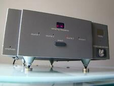 DAC Prosessor MADRIGAL PDP-2 Audio Laboratories of  MARK LEVINSON