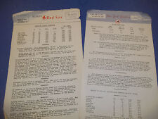 1962 SEPT 14  PRESS RELEASE NOTES NEW NOTES NEW YORK  YANKEES VS BOSTON RED SOX