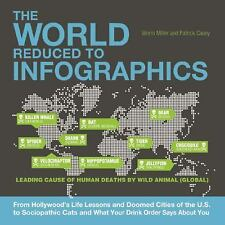 The World Reduced to Infographics: From Hollywood's Life Lessons and Doomed Citi