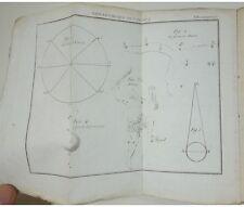 Jérome de Lalande  - Astronomie des dames. Planhe dépliante, 1820