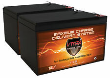 QTY 2 VMAX64 AGM 12V 15Ah SLA Battery Currie Electro-Drive electric bicycle kit