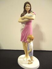 Royal Doulton Princess Charlotte of Cambridge HN 5795 Figurine New Hand Signed
