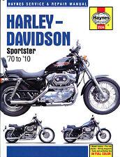 Reparaturhandbuch Harley-Davidson Sportster 1970-2010
