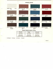 1967 PLYMOUTH CUDA IMPERIAL CHRYSLER DODGE CHARGER INTERIOR PAINT CHIPS DUPONT 6