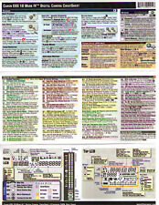 CheatSheet Canon EOS 1D Mk IV Laminated Mini Guide - Get one in your camera bag!