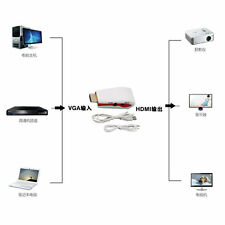 1080P HDMI Male to VGA Female Video Converter Adapter+USB Power Audio Cable UR