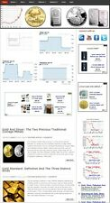 PRECIOUS METALS INVESTING WEBSITE BUSINESS FOR SALE! WITH LIVE PRICES and CHARTS