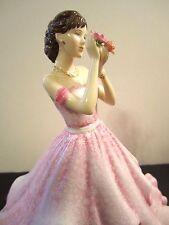 Royal Doulton Annual Pretty Ladies 2016 Happy Birthday Figurine New