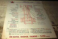 1949 - 1960 DODGE DESOTO FARGO & THAMES 800 Van -  Caltex Australia Lube Chart