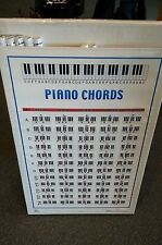 Piano Chords Chart Wall Poster Best Beginner Chord Note Diagrams Easy RP2524